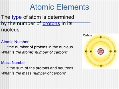 Characteristics Of Protons Neutrons And Electrons Ap Bio Ch 1 3