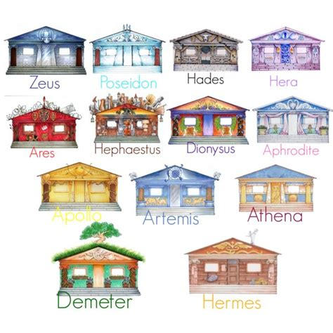 Percy Jackson Cabins by The Cabins Of The Gods Polyvore