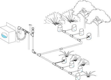 Diy Network Bathroom Ideas greywater reuse