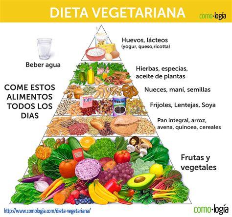 alimentos veganos dieta vegetariana para adelgazar y prevenir enfermedades