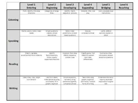wida lesson plan template mrs castro s class wida can do classroom template