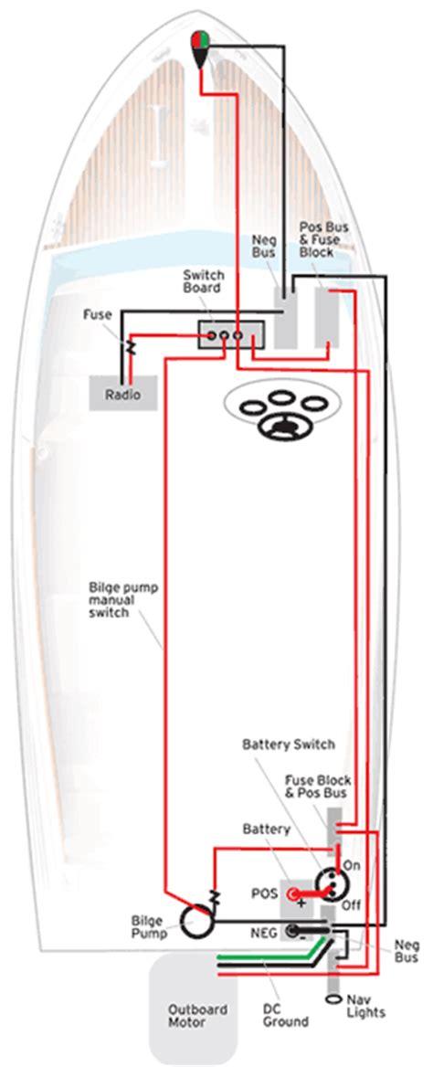 create   wiring diagram boatus magazine
