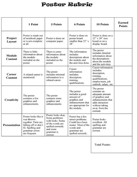 printable design 187 poster rubric template poster