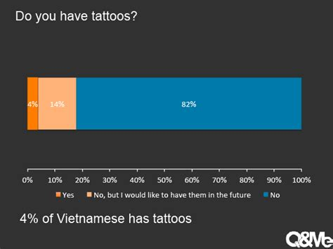 how many people have tattoos market research report how many