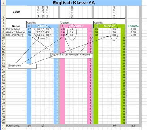 Standard Fenstergrößen Tabelle by Excel Anwendung Noten Berechnen Standard Funktionen
