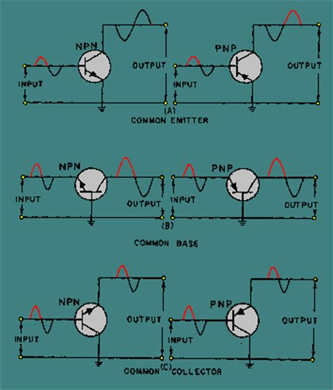 transistor lifier configurations electrical engineering transistor configurations