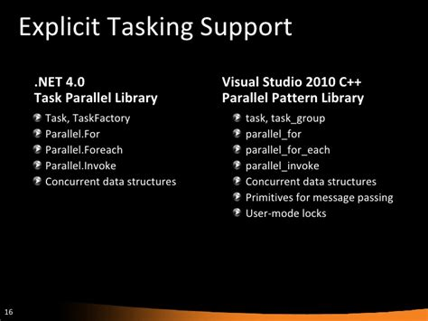 parallel pattern library overview of parallel development ericnel