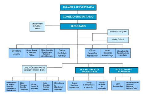cotizaci n banco santander tiempo real archivo unmsm organigrama png republished