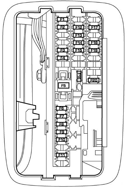 Dodge Durango (2005) - fuse box diagram - Auto Genius
