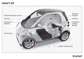 smart car radiator location smart free engine image for user manual