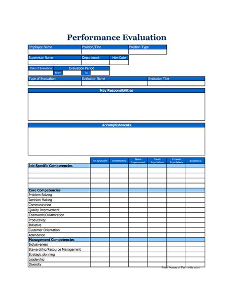 employee performance evaluation form samples and examples