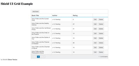 django queryset tutorial django integration tutorial shield ui