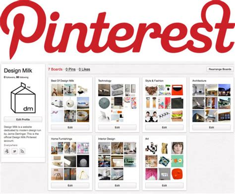 Design Milk Pinterest | dog milk on pinterest dog milk