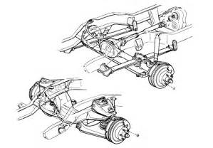silverado front suspension diagram 1994 chevy front differential diagram 1994 free engine