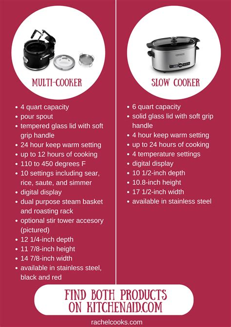 slow cooker  multi cooker whats