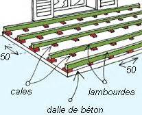Terrasse Carrelage Sur Plot #15: Pose-lambourdes-terrasse.jpg
