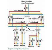 Low Voltage Switchgear Or LV  Electrical4u