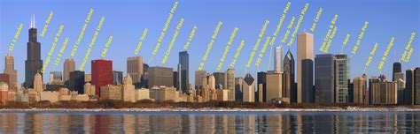 what is on a chicago file adler planetarium skyline view labeled png