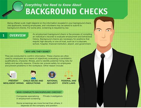 What Is Background Check For Employment Employee Background Checks What Are The Limits Work A Career