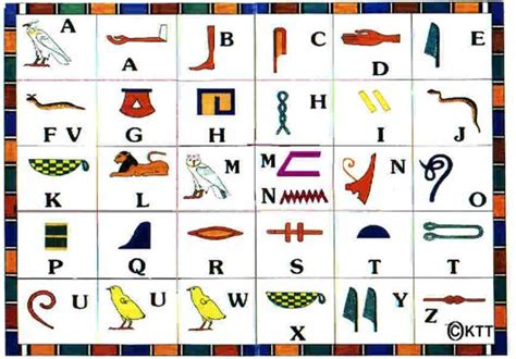 printable egyptian alphabet image gallery hieroglyphics alphabet chart