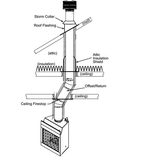 chimney parts diagram wiring diagram whitfield pellet stove parts breckwell