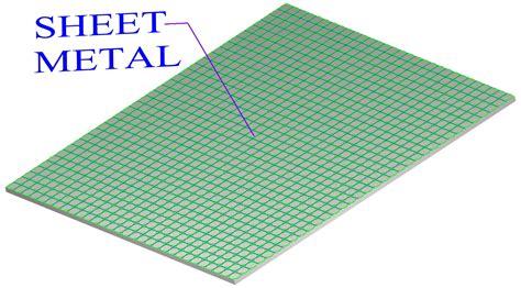 Metal Kitpembersih Pengkilap Logam Kit metal sheets aluminium diperluas lembaran logam what we do materials additive free sheet