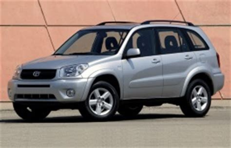 toyota rav4 specs of wheel sizes, tires, pcd, offset and