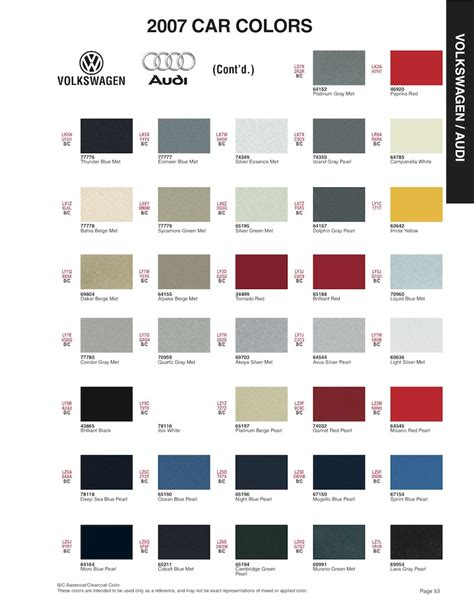 Audi Colour Codes by Audi Paint Colour Codes Numberedtype