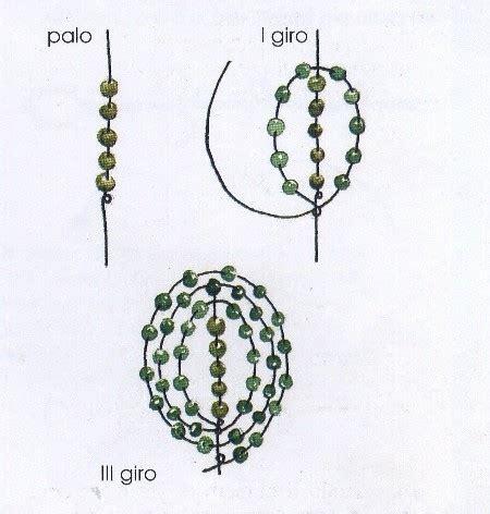 fiori di perline schemi tecniche perline