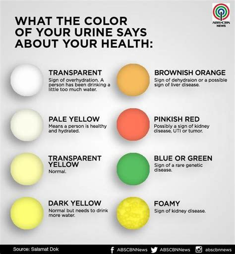 what color does yellow represent where can i park my car and pee in manhattan day time