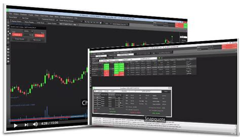 zerodha pattern recognition browser applications best indian broker