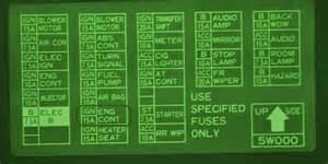 2002 nissan pathfinder fuse box diagram circuit wiring diagrams