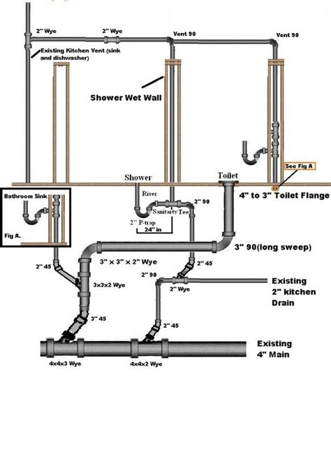 Shower Stall Plumbing Diagram by Shower Drain Plumbing Diagrams Quotes