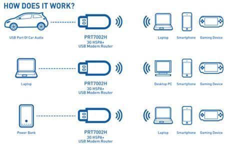 Modem Prolink Prt7002h prolink prt7002h 3g hspa usb modem router 21 6mbps