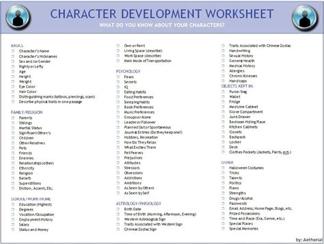 Character Development Worksheet Pdf yeah character development aetherial checklist for