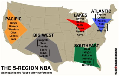 Mba Divisions by This Will Fix Conference Imbalance And The Nba