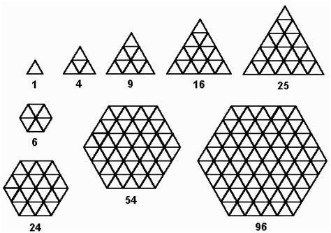 pattern of hexagonal numbers chapter 2 two dimensional combinatorial puzzles