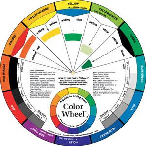 the color wheel company pocket mixing guide color wheel 5