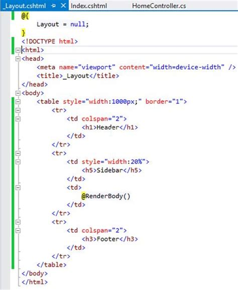 partial view layout null partial view sle in mvc day 35