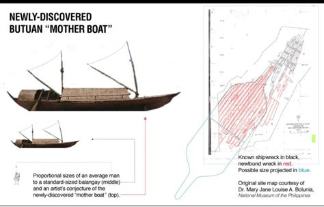 balangay boat pictures massive balangay mother boat unearthed in butuan the