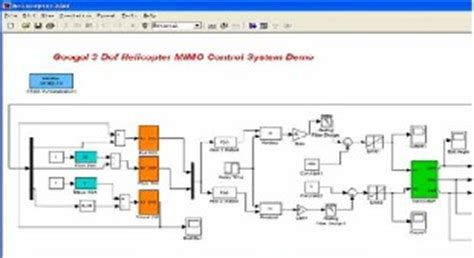 an lqr controller design approach for pitch axis
