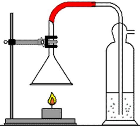 Herstellung Kalkwasser by Experimente F 252 R Den Chemieunterricht Kohlendioxid Als