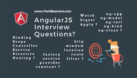 angularjs tutorial interview questions and answers 50 latest angularjs interview questions and answers