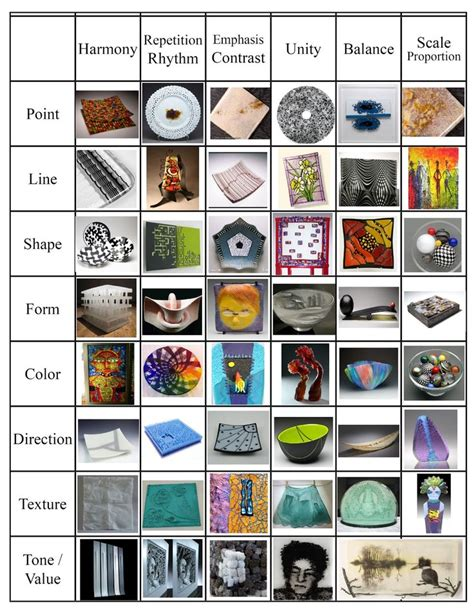 design elements and principals by kimberleyelrebmik on best 25 elements of design ideas on pinterest
