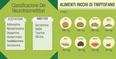 alimenti ricchi di triptofano i 10 cibi pi 249 ricchi di serotonina per aumentare l energia