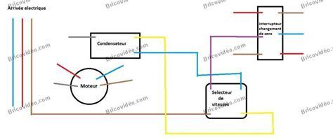Branchement Ventilateur Plafond by Forum 201 Lectricit 233 Sch 233 Ma C 226 Blage Ventilateur Plafond