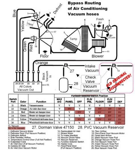 2002 Ford Expedition Vacuum Hose Diagram