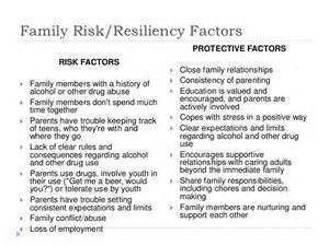 addiction risk and protective factors