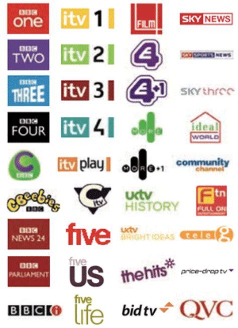British Home Design Tv Shows logo channel tv set 02 worlds logo