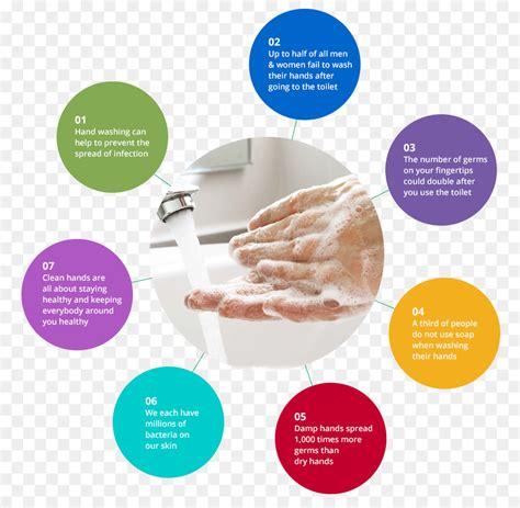 cuci tangan cuci kebersihan gambar png